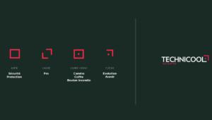Symbolique expliquée lors de la création d'un logo